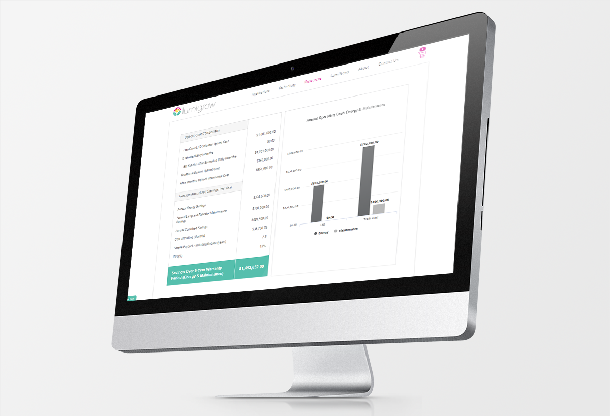 LumiGrow Releases Online Energy Payback Calculator